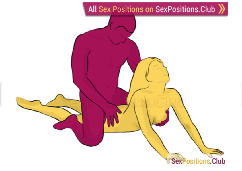 What is reverse cowgirl position