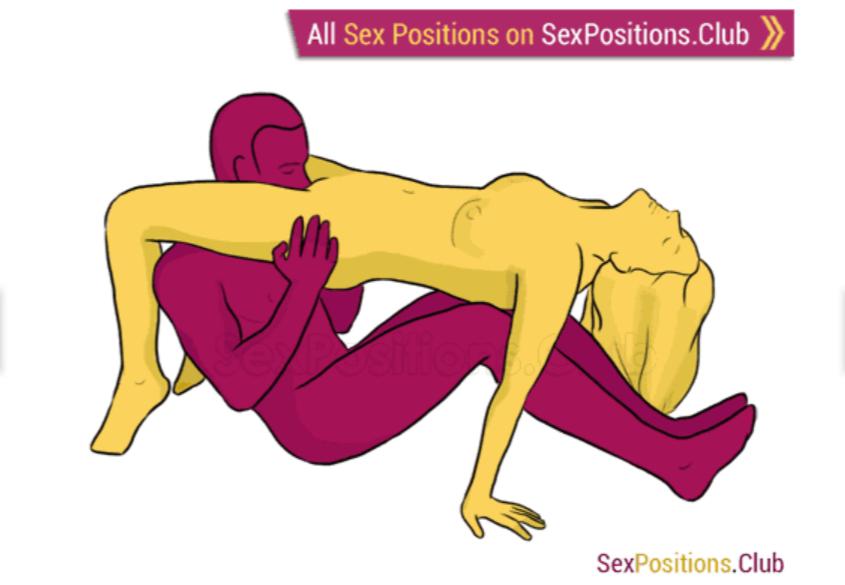 Sex Bridge Golden Position Gate Careers