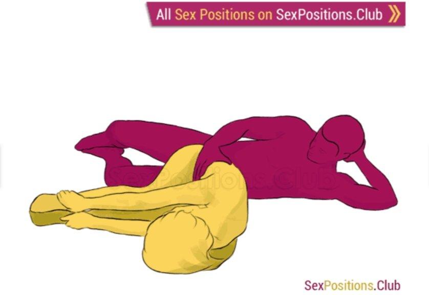 Square t sex position Sex Position